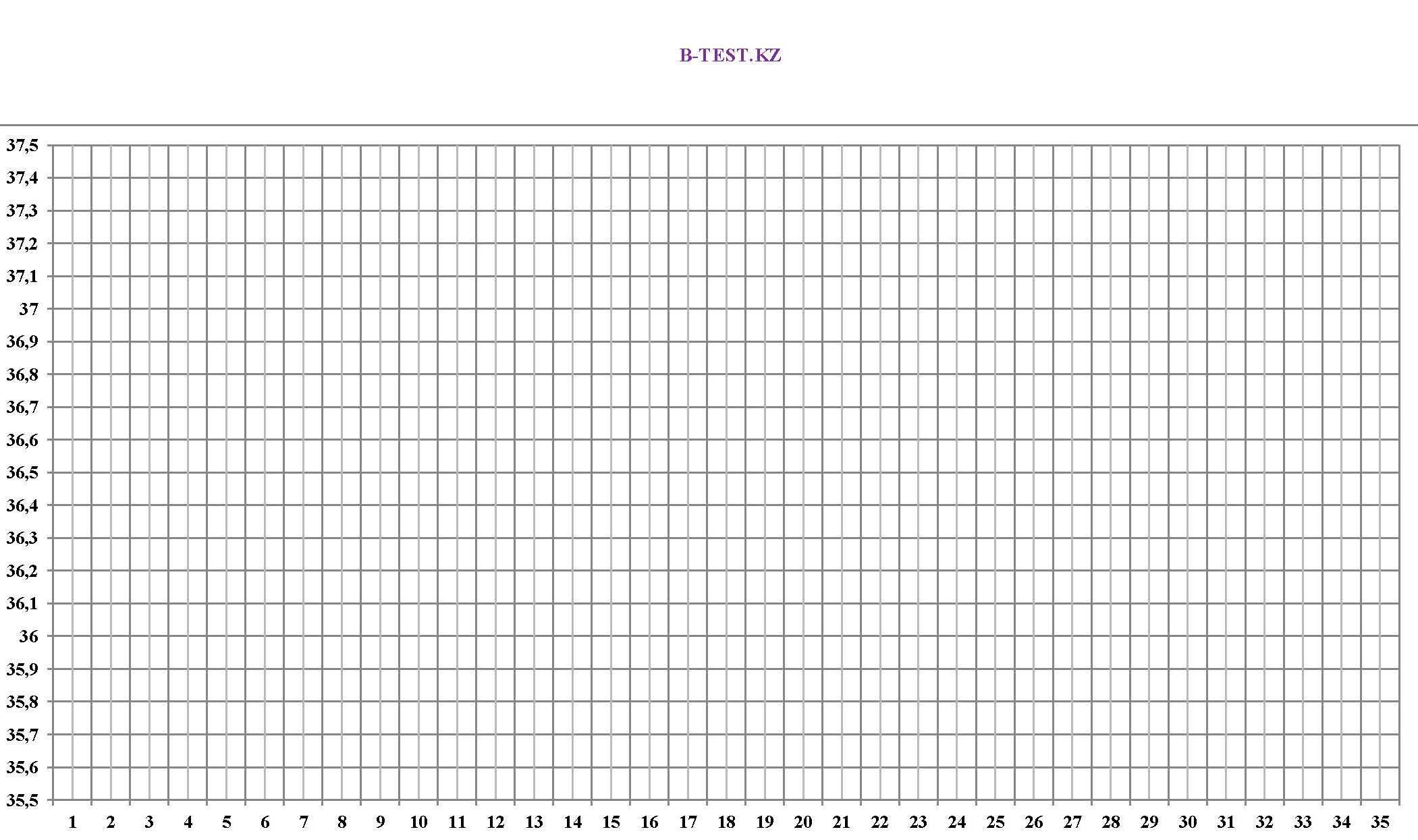 График базальной температуры скачать программу бесплатно